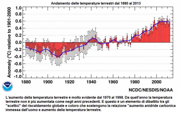 aumento temperatura IPCC